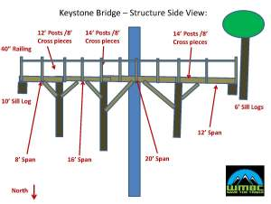 Keystone Bridge Schematic