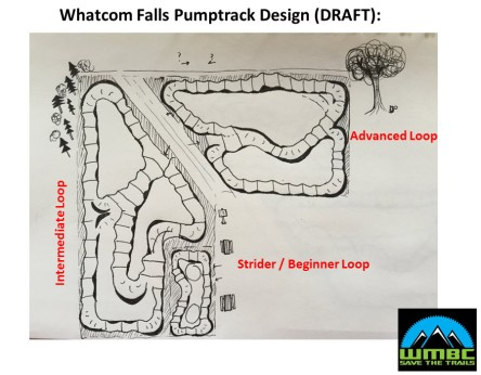 Draft Design of Whatcom Falls Pump Track