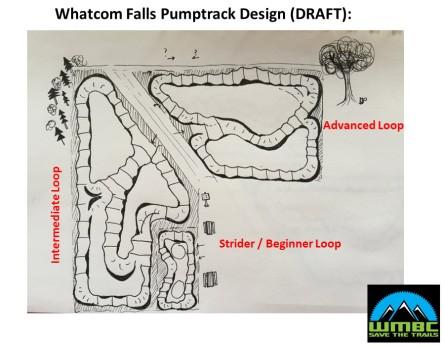 Draft Design of Whatcom Falls Pump Track